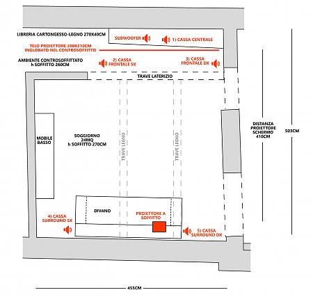 Parere su configurazione home-theater-planimetria-home-theater.jpg