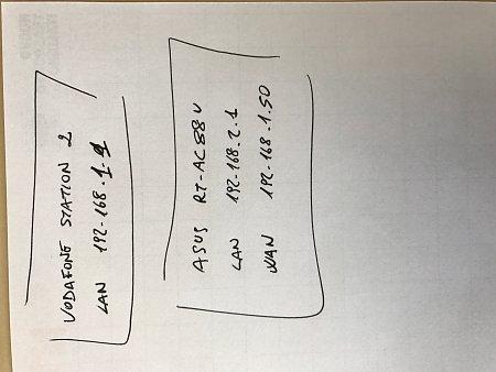 Router in cascata e DDNS-img_2728.jpg