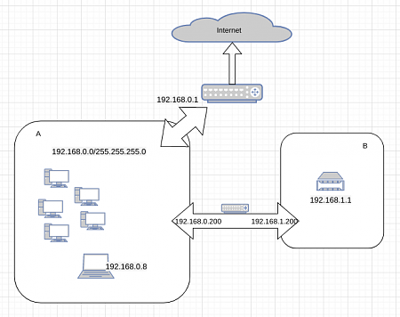 Ubiquiti EdgeRouter X configurazione-schermata-2020-11-29-03-48-30.png