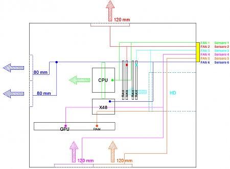 Carbon Fiber Skin & New Fan System-sovrapposto.jpg