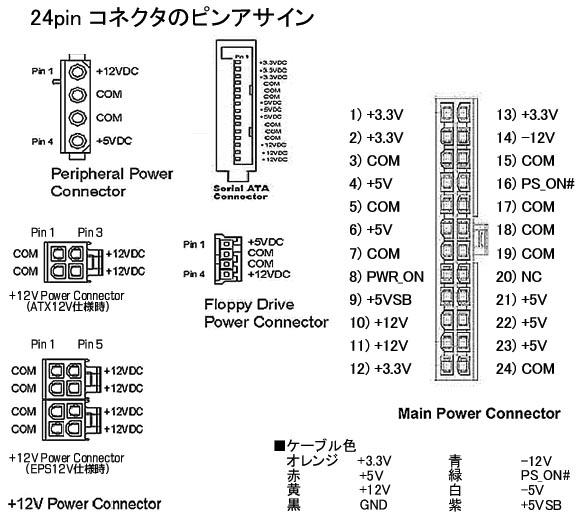 Schema Elettrico Alimentatore Pc Atx : Connettori e connessioni pagina