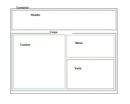 Div float centrato con Firefox ed Explorer-testsito.jpg
