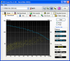 HDTune_Benchmark_ST3500418AS_ich10_singolo.png