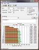 WD1002FAEX ICH10R raid0 ATTO str128k cache Write back attiva
