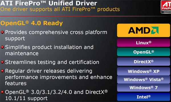http://www.techpowerup.com/119529/AMD_Announces_ATI_FirePro_V8800_Professional_Graphics_Card.html