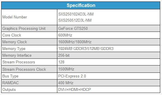 Sparkle realizza una GTS 250 low profile 3