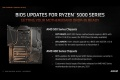 Disponibili per il download i BIOS per i chipset A520, B550 e X570, con supporto ufficiale a Ryzen 5000.