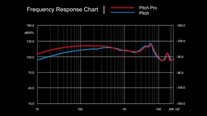 CM Storm Pitch Pro 3