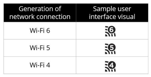Wi-Fi 6 aka 802.11ax 2