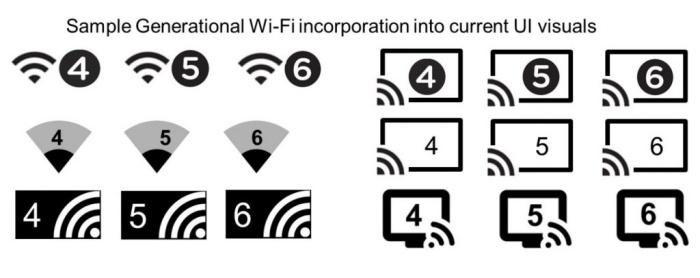Wi-Fi 6 aka 802.11ax 3