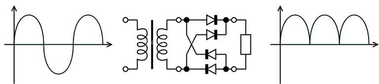 L'alimentatore ai raggi X 2. AC-DC: come ? 5