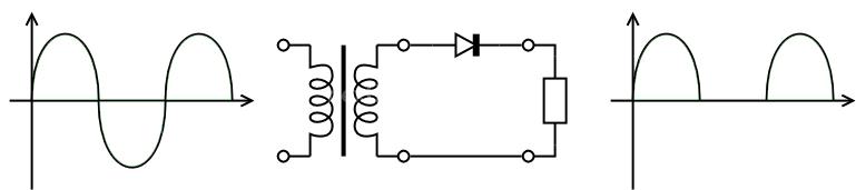L'alimentatore ai raggi X 2. AC-DC: come ? 3