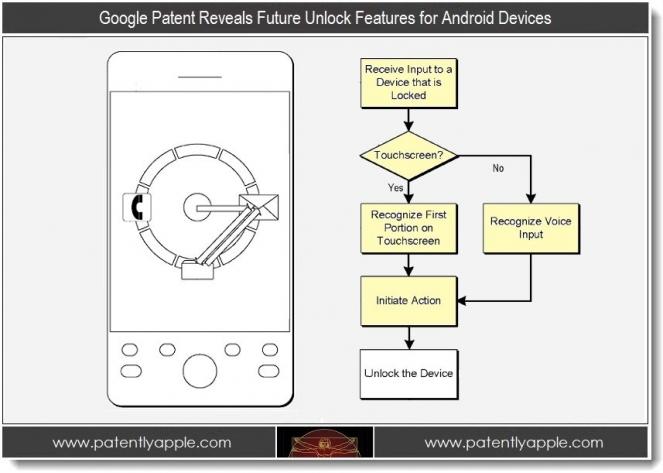 Google registra un brevetto per un nuovo metodo di sblocco 2
