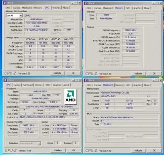 Stabilito il nuovo W.R. di frequenza su DDR3 2
