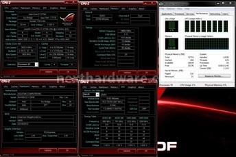 G.Skill annuncia le memorie Trident X Series DDR3 2800MHz 3