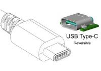 Pubblicato il nuovo standard DisplayPort Alternate Mode per la trasmissione di un segnale di tipo A/V.
