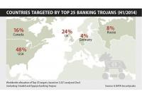 Il traguardo dei 3,5 milioni di nuovi programmi malware sarà per la prima volta superato nel 2014, con i Trojan bancari in grande sviluppo.