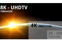 Risoluzione di 8K e valori di refresh molto elevati ...
