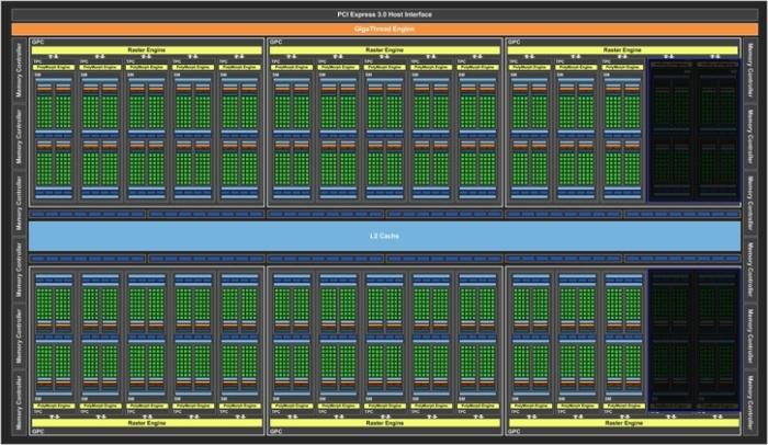 10GB di GDDR5X per la GTX 1080 Ti 2