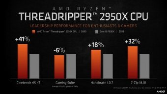 AMD annuncia i Ryzen Threadripper 2000 3