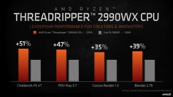 AMD annuncia i Ryzen Threadripper 2000 2