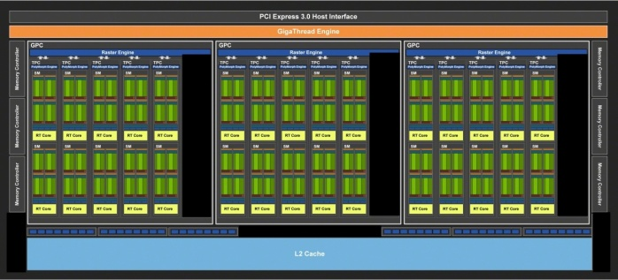 NVIDIA lancia la GeForce RTX 2060 2