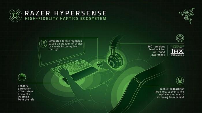Svelato il Razer HyperSense 2