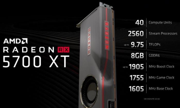 AMD annuncia il Ryzen 9 3950X e le Radeon RX 5700 4