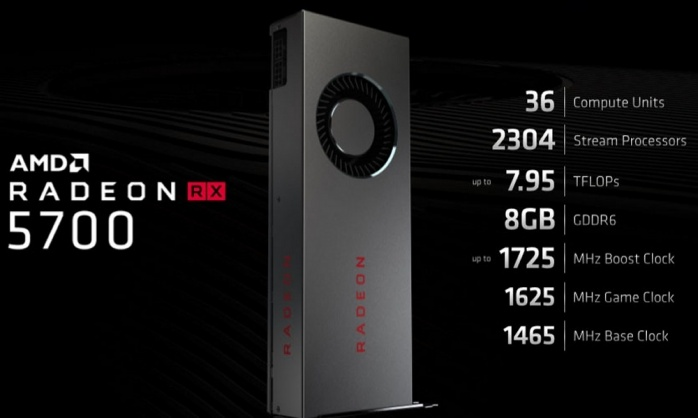 AMD annuncia il Ryzen 9 3950X e le Radeon RX 5700 3