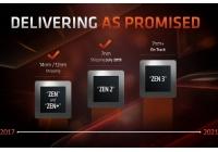 Bisognerà attendere 12 mesi per il lancio della piattaforma AM4 X670 e le nuove CPU AMD a 7nm+ con architettura Zen 3.
