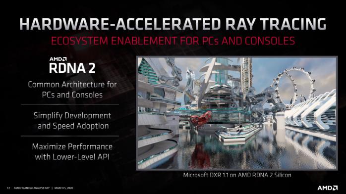 AMD RDNA 2 arriverà prima su PC e dopo su console ... 3