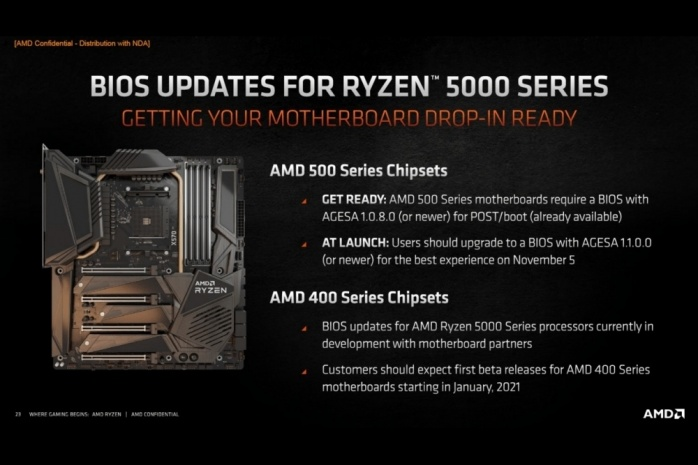 Ecco i nuovi BIOS aggiornati per Zen 3 1