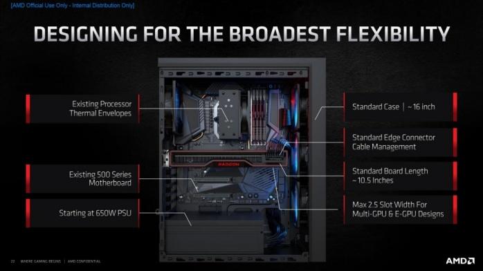 EK Water Blocks raffredda il nuovo ecosistema AMD 4
