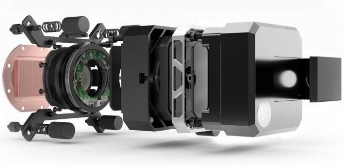EKWB annuncia l'EK-AIO Elite 360 D-RGB 3