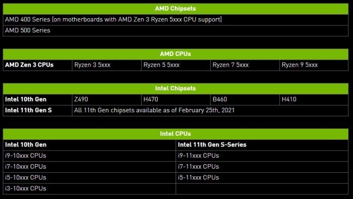 Nuovi driver GeForce e Resizable BAR per NVIDIA 2