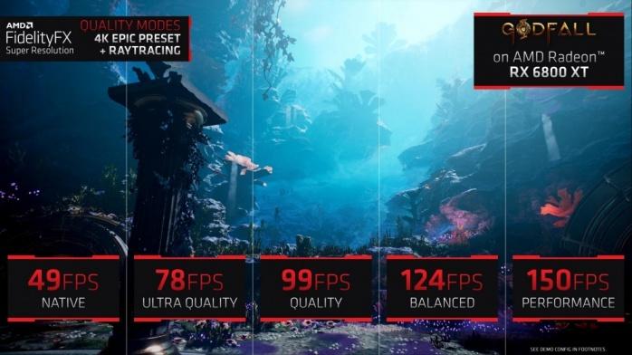 AMD FidelityFX Super Resolution debutterà il 22 giugno 2