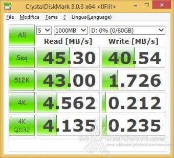 Corsair Flash Voyager Slider X2 64GB 9. CrystalDiskMark 3