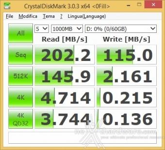Corsair Flash Voyager Slider X2 64GB 9. CrystalDiskMark 4