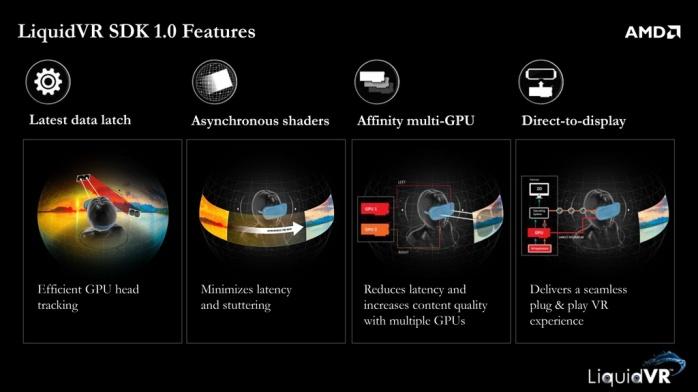 AMD Radeon R9 NANO 2. Fiji - Formati compatti e ottimizzazione dell'esperienza di gioco 8