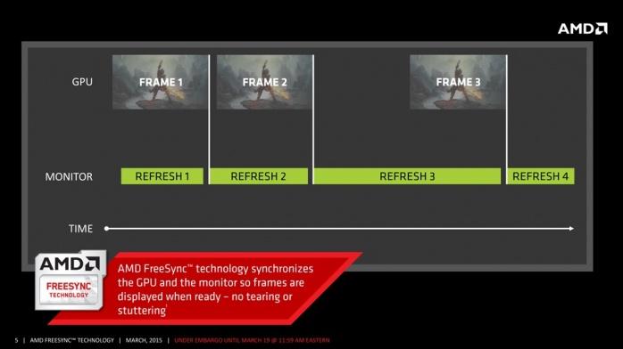 AMD Radeon R9 NANO 2. Fiji - Formati compatti e ottimizzazione dell'esperienza di gioco 6