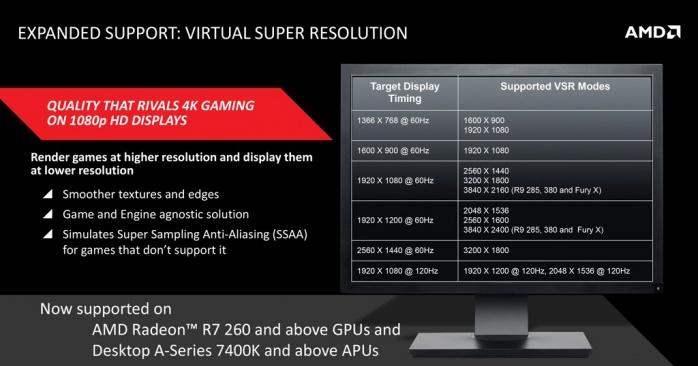 AMD Radeon R9 NANO 2. Fiji - Formati compatti e ottimizzazione dell'esperienza di gioco 4