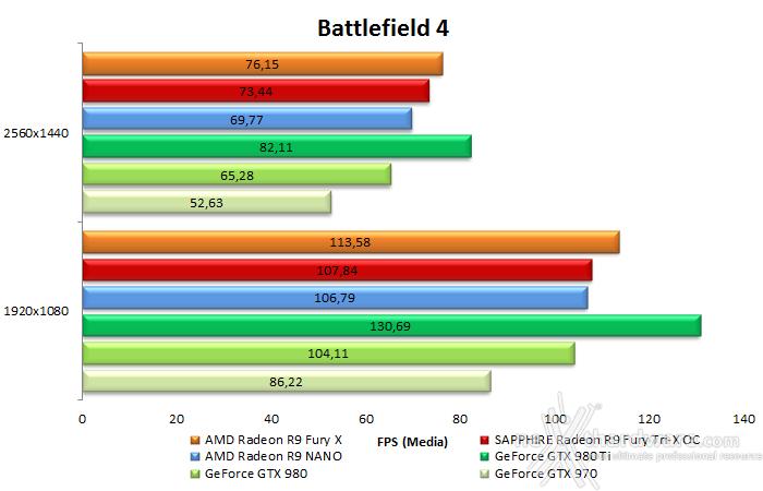 AMD Radeon R9 NANO 7. Crysis 3 & Battlefield 4 20