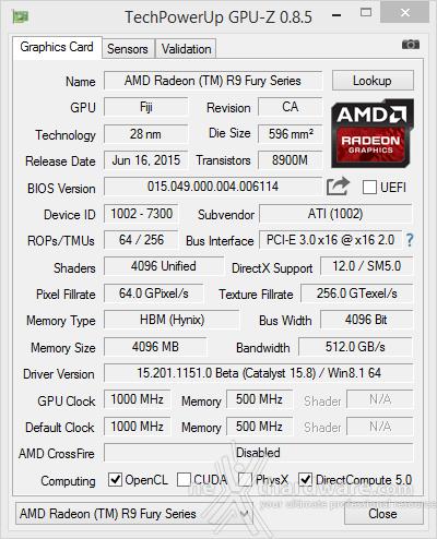 AMD Radeon R9 NANO 3. Vista da Vicino - Design e raffreddamento 7