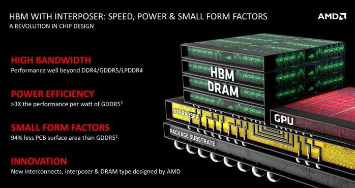 AMD Radeon R9 NANO 1. AMD Fiji e memorie HBM 7