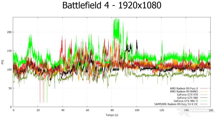 AMD Radeon R9 NANO 7. Crysis 3 & Battlefield 4 12