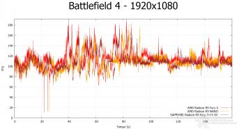 AMD Radeon R9 NANO 7. Crysis 3 & Battlefield 4 13