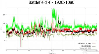 AMD Radeon R9 NANO 7. Crysis 3 & Battlefield 4 14