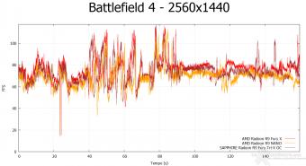 AMD Radeon R9 NANO 7. Crysis 3 & Battlefield 4 16