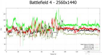 AMD Radeon R9 NANO 7. Crysis 3 & Battlefield 4 17