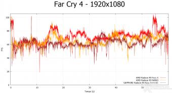 AMD Radeon R9 NANO 8. Far Cry 4 & GTA V 3